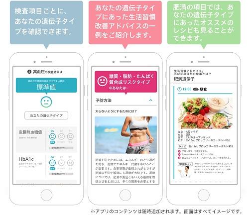 FiNCダイエット家庭教師の遺伝子検査のアプリ