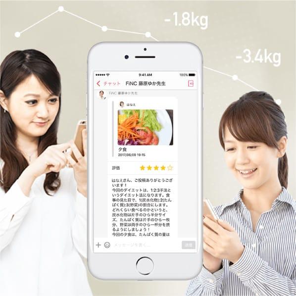 FiNCダイエット家庭教師アプリのダイエットプログラム